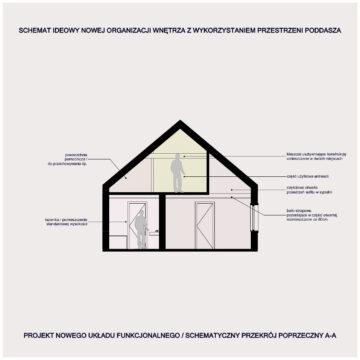 dom drewniany_PRZEKROJ FUNKCJA