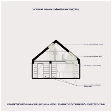 dom drewniany_PRZEKROJ SWIATLO